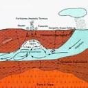 """Marino Martini: """"l'energia geotermica è una risorsa potenzialmente rinnovabile e significativamente a buon mercato"""""""